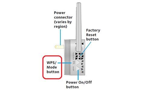 Netgear WiFi Extender Setup via WPS